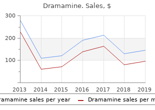 buy dramamine once a day