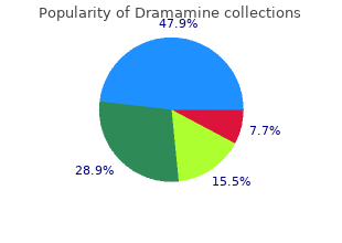 generic dramamine 50mg with visa