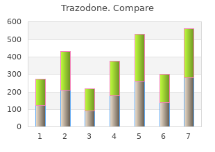 order cheap trazodone on line