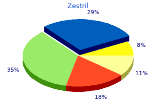 order zestril 2.5 mg overnight delivery