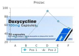 discount prozac online master card