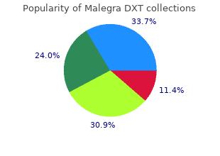 130 mg malegra dxt otc