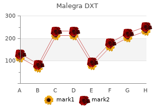 buy 130 mg malegra dxt with mastercard