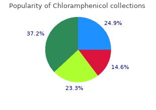discount 500mg chloramphenicol otc