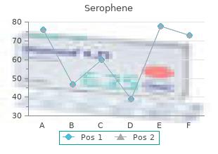 serophene 100 mg sale