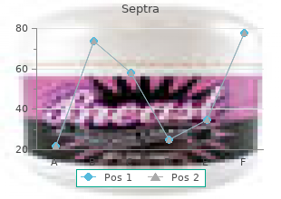 buy discount septra 480 mg on-line