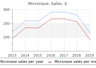 buy micronase american express