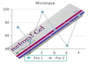 buy 2.5mg micronase free shipping