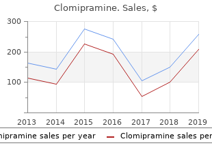 clomipramine 10 mg fast delivery