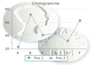 buy clomipramine with amex