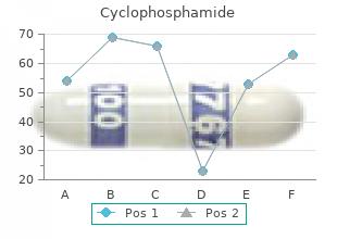 50 mg cyclophosphamide otc