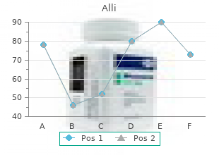 purchase generic alli on line