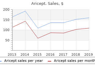 purchase aricept 5 mg line