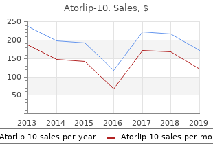 generic atorlip-10 10 mg on-line