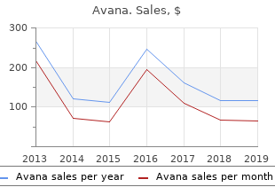 purchase avana with paypal