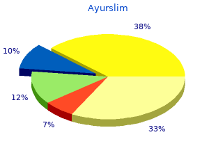 order ayurslim 60caps with visa