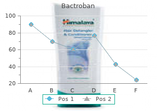 purchase bactroban 5gm without a prescription