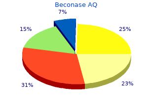 buy 200MDI beconase aq amex