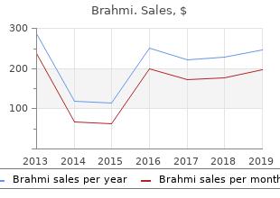 buy brahmi with paypal