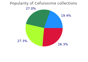 buy 500 mg cefuroxime overnight delivery