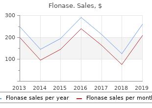 buy flonase in united states online