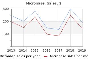 buy micronase 5 mg on-line