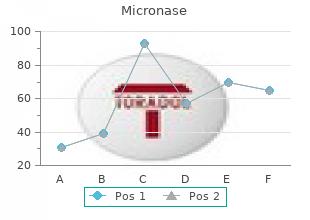 buy micronase 5mg on-line