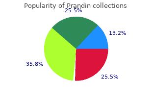 order prandin canada