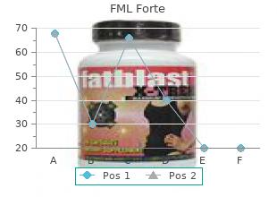 order fml forte amex