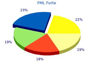 generic fml forte 5 ml with visa