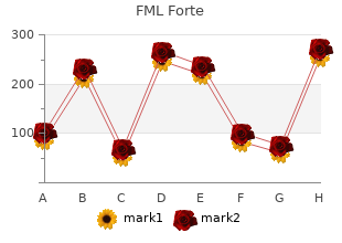 generic 5 ml fml forte with mastercard