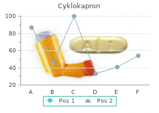 order discount cyklokapron line