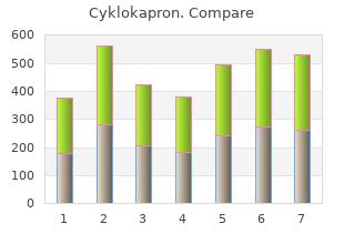buy cyklokapron with a visa