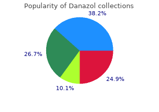 order 200mg danazol overnight delivery