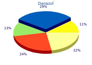 buy generic danazol pills
