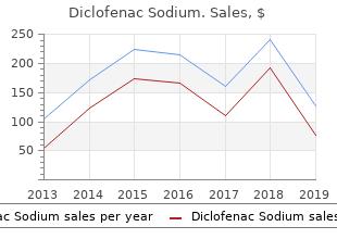 discount 50 mg diclofenac with mastercard