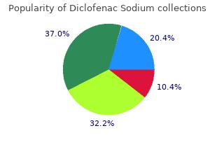 purchase diclofenac 100mg on line