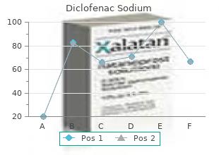 cheap diclofenac 50mg line