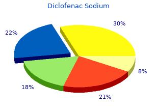 cheap diclofenac online visa