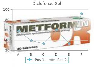 buy generic diclofenac gel 20gm online