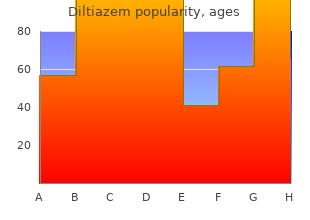 order diltiazem 180 mg on line