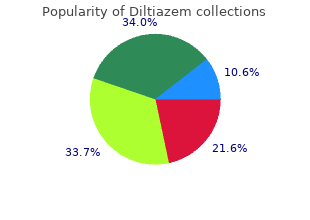 buy 60 mg diltiazem fast delivery