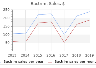 bactrim 960 mg on line
