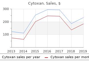 discount cytoxan 50 mg visa