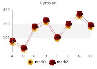 cheap cytoxan uk