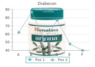 discount diabecon 60caps mastercard