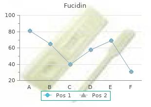 discount fucidin 10gm amex