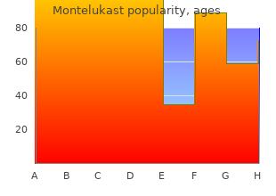 discount montelukast master card