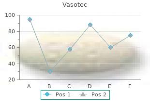 trusted 5 mg vasotec