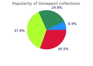 discount donepezil 10 mg free shipping